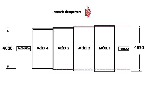 esquema módulos desacoplados